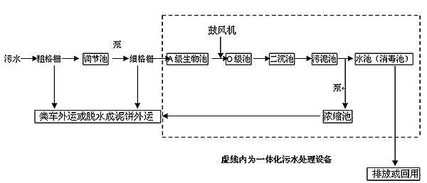 abs磁悬浮风机电路图