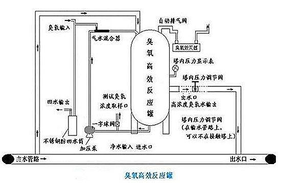 矿泉水的供应链结构图